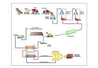 کارگروه فرآوری و کاربرد مواد معدنی